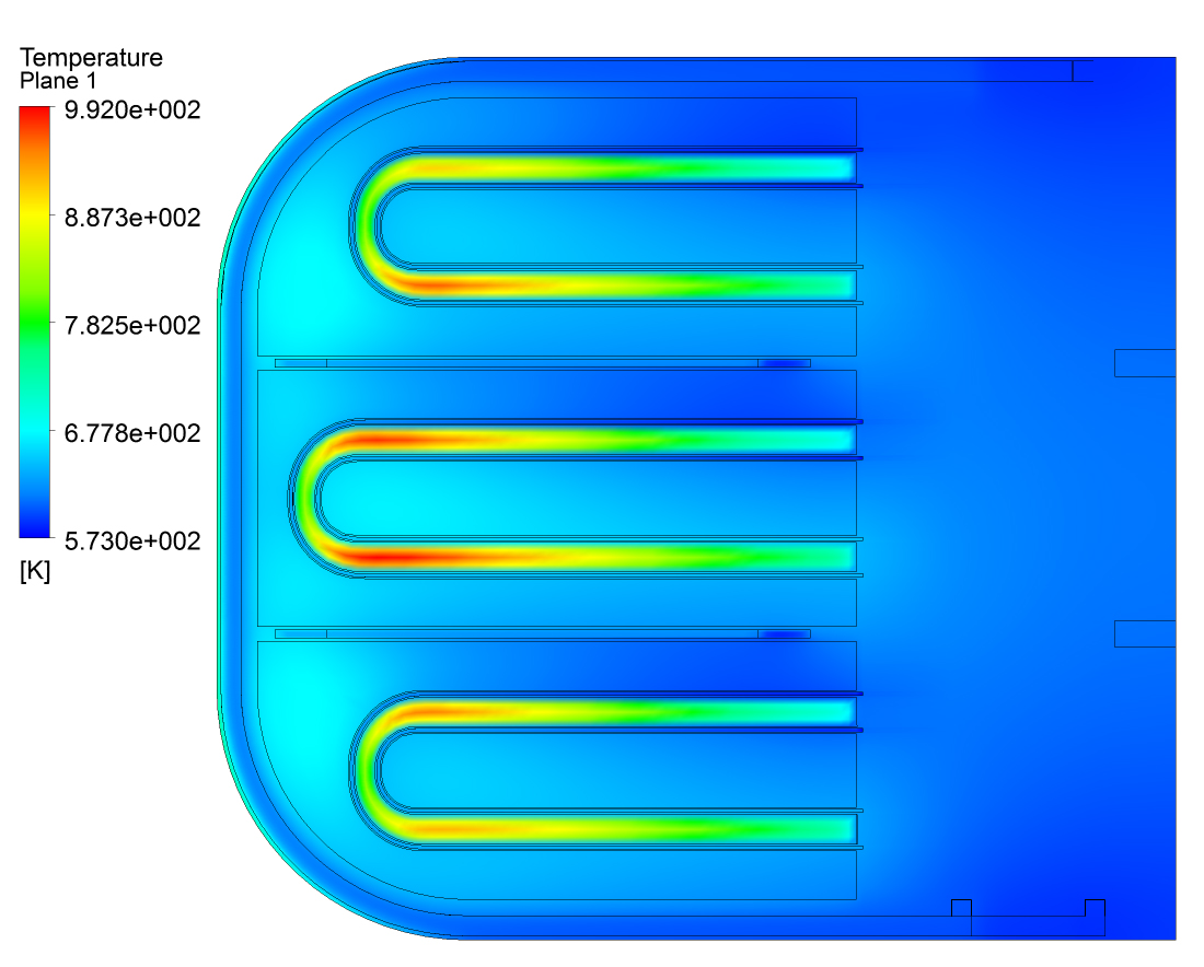 Temperaturni profil